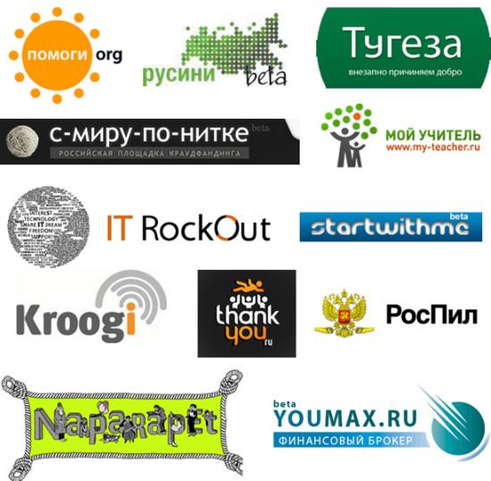 Российские площадки