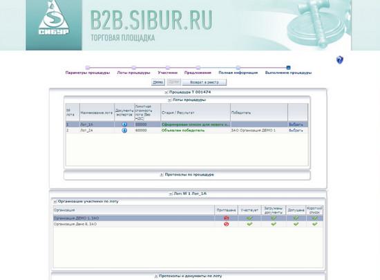 B2B-Сибур
